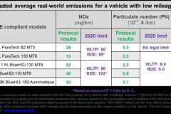 Real-World Emissions_electric_motor_news_02
