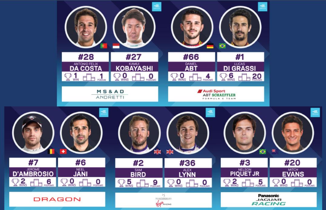 FIA Formula E 2017-2018_team01