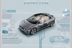 jaguar_i-pace_my_2021_electric_motor_news_30
