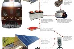 byron_bay_solar_train_electric_motor_news_05