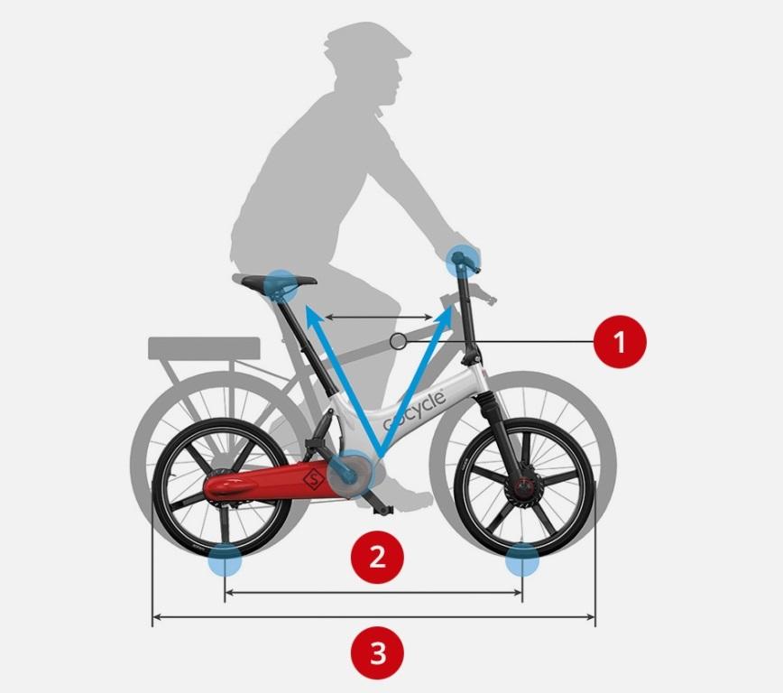 gocycle_electric_motor_news_10