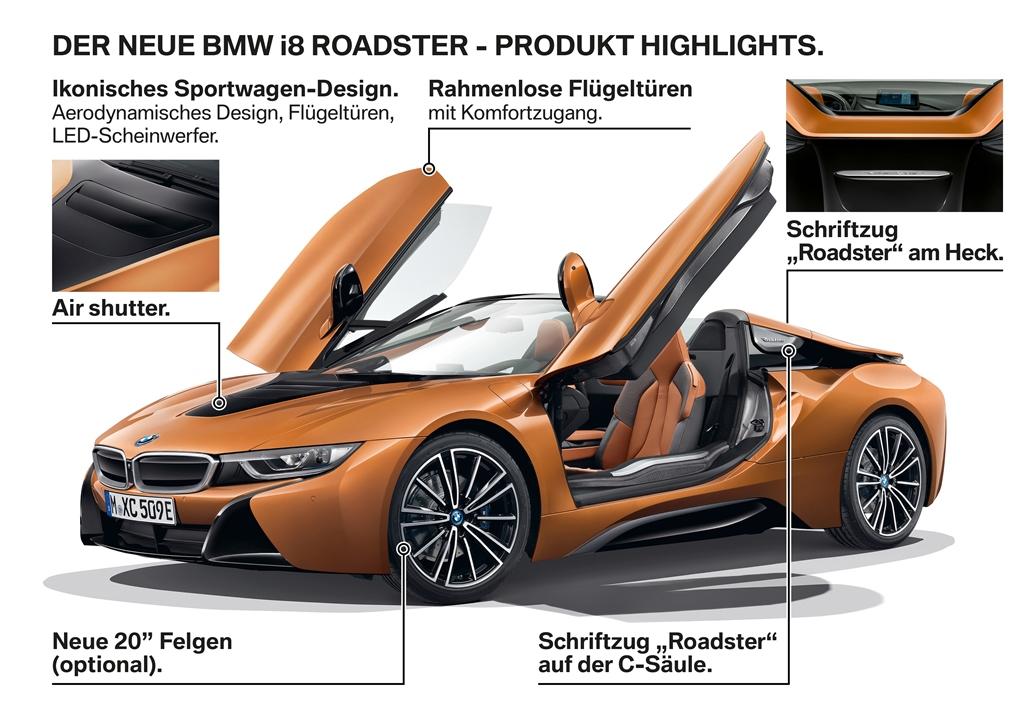 bmw_i8_roadster_electric_motor_news_13