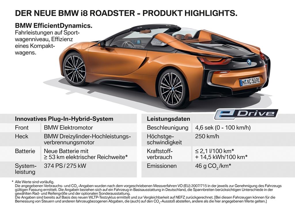 bmw_i8_roadster_electric_motor_news_14