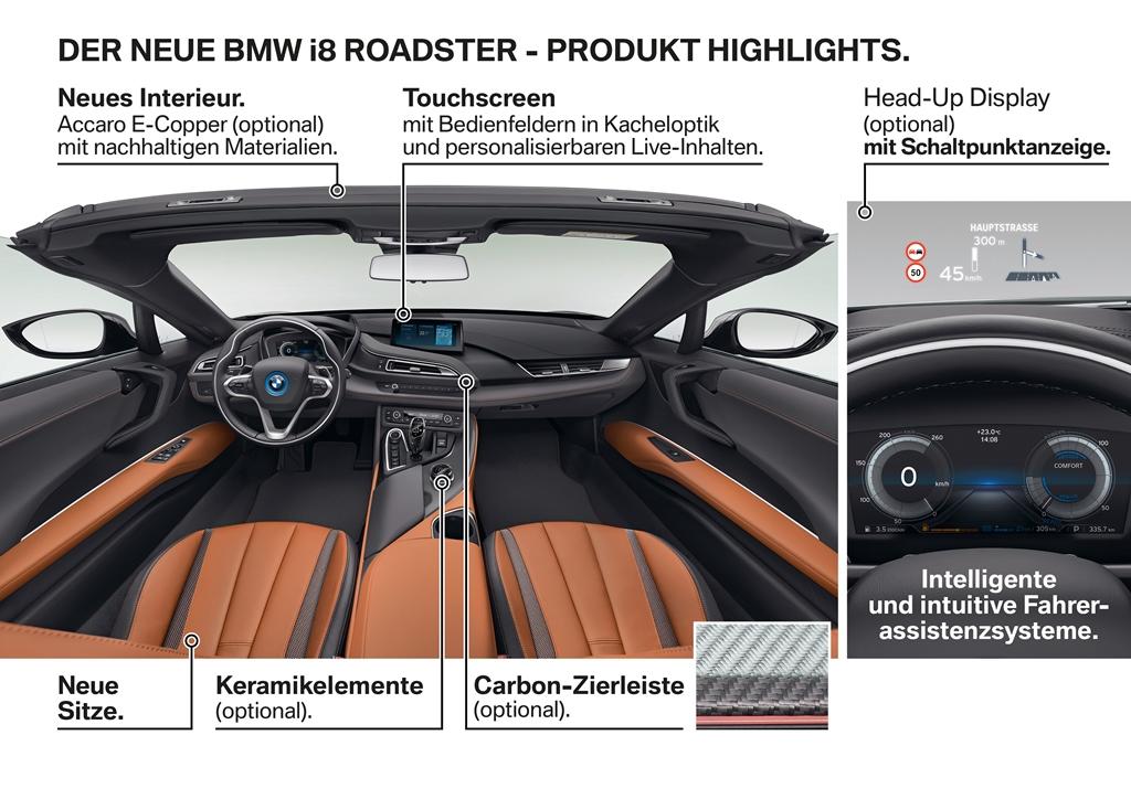 bmw_i8_roadster_electric_motor_news_16