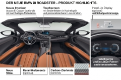 bmw_i8_roadster_electric_motor_news_16