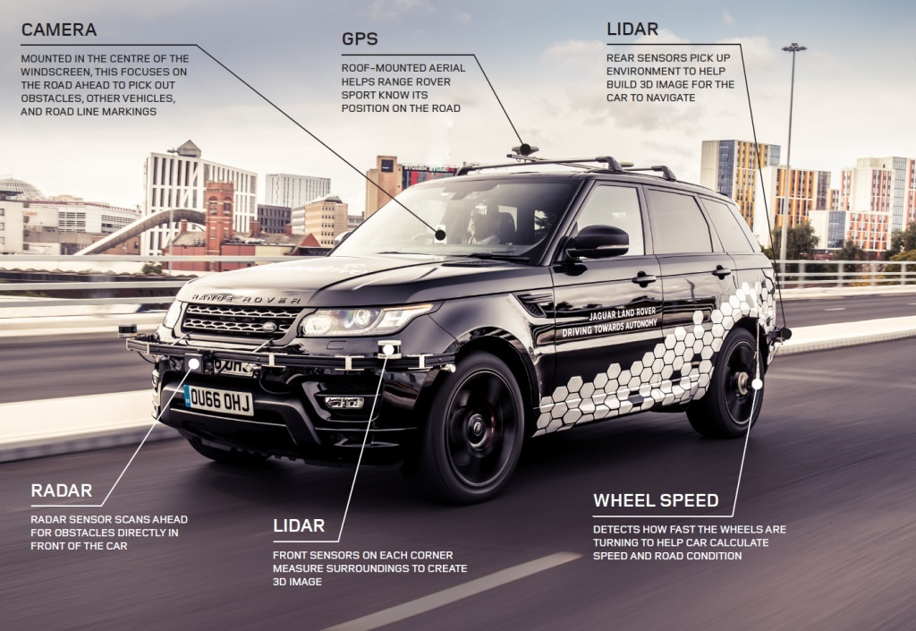 range_rover_self_driving_coventry_electric_motor_news_02