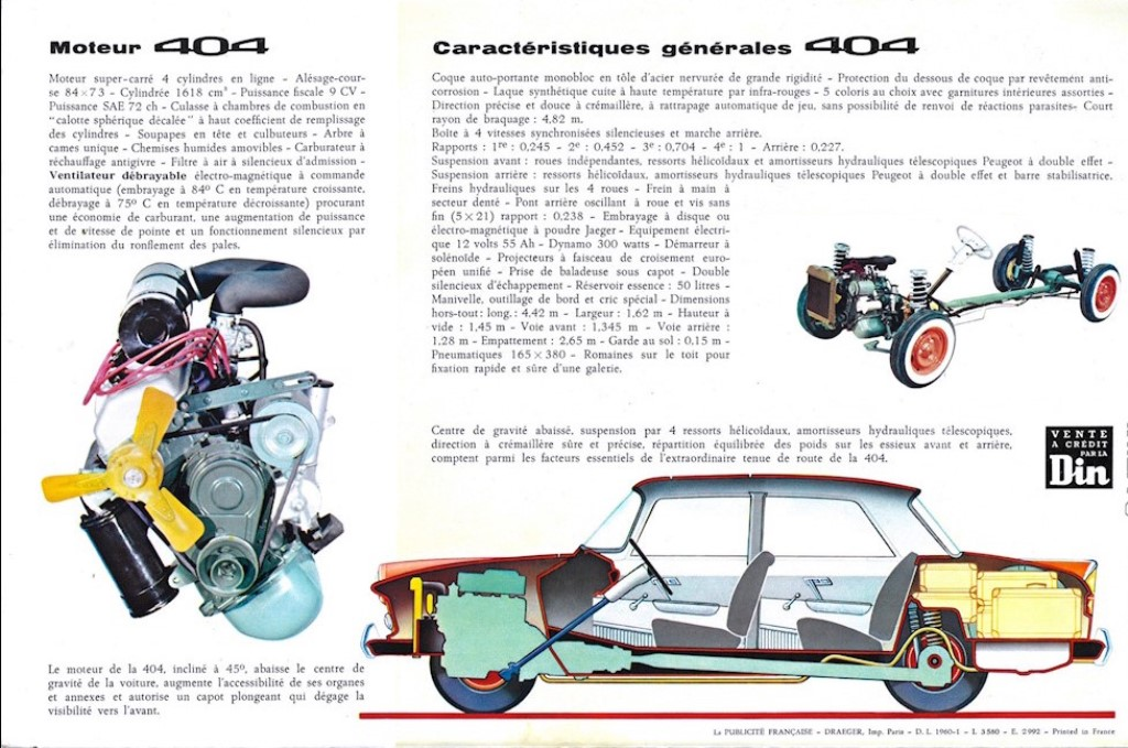 PEUGEOT-404-ROUGE-TANGO-e-NUOVO-SUV-2008-60-SFUMATURE-DI-ARANCIONE-8