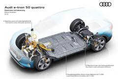 audi_e-tron_50_quattro_electric_motor_news_15