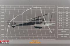 3_bmw_record_altitudine