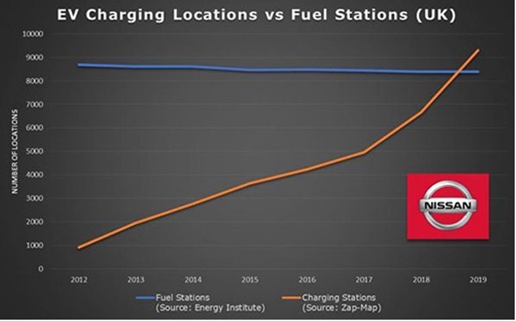 ev_charging_vs_fuel_stations