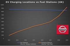 ev_charging_vs_fuel_stations