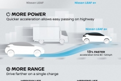 nissan_leaf_3punto_zero_electric_motor_news_23