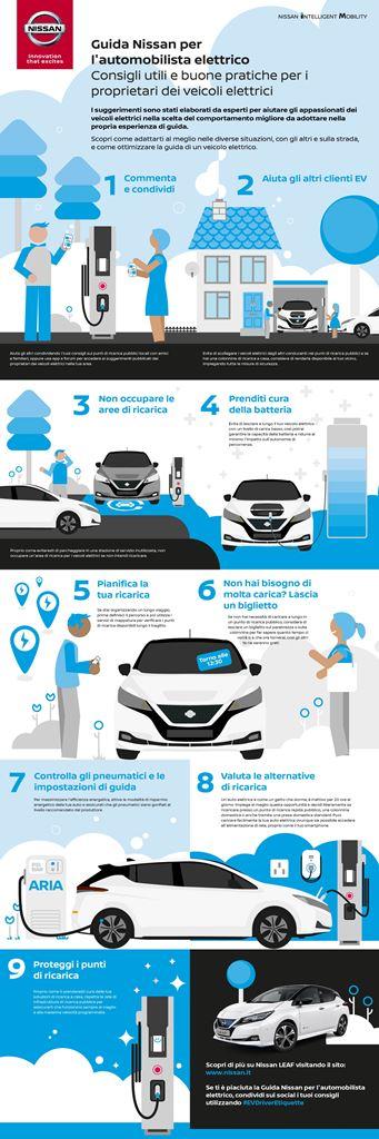 Nissan-Leaf-Info-graphic-Italian 3