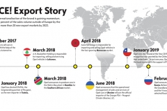 PACE-Export-Story