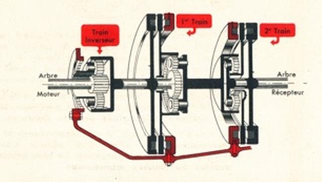 Cambio elettromagnetico Cotal 2