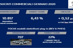 peugeot_partenza_2020_mercato_italiano_electric_motor_news_02