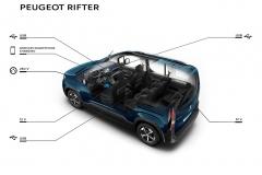 peugeot_rifter_electric_motor_news_46