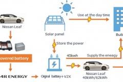 nissan_japan_resilience_awards_electric_motor_news_05