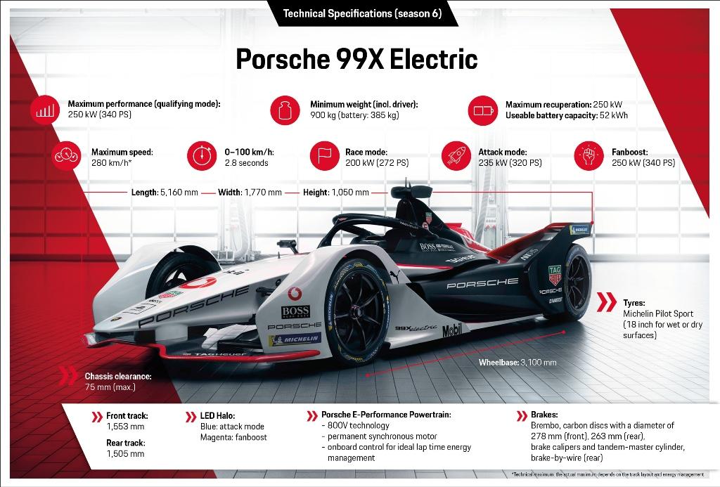 porsche_99x_formula_e_electric_motor_news_16
