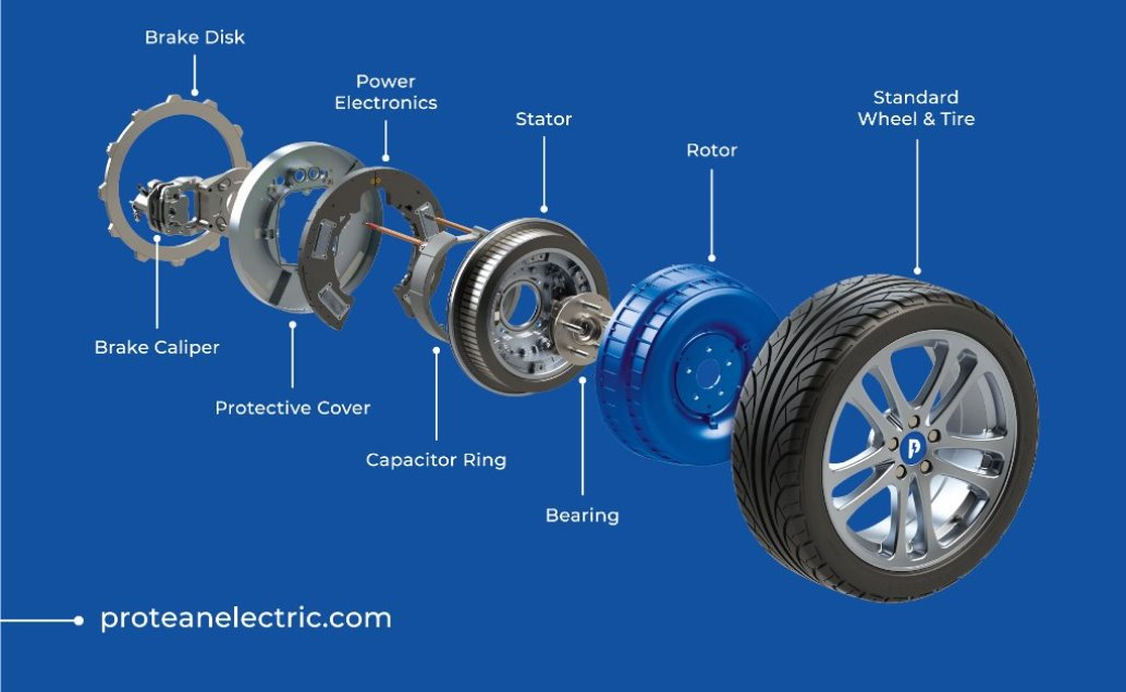 protean_electric_-in_wheel_motor_expansion_electric_motor_news_01