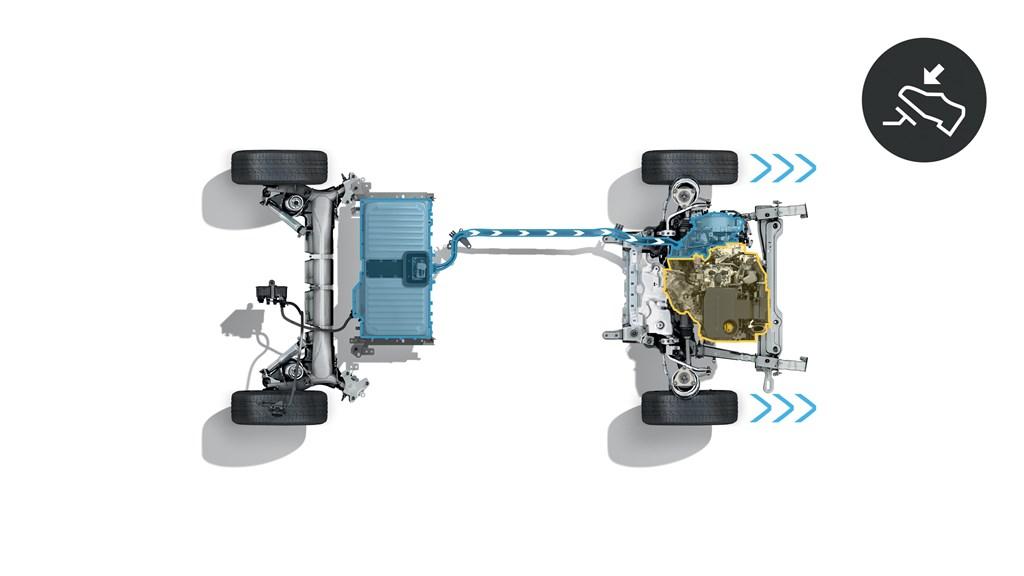 2020 - Nouvelle Renault MEGANE E-TECH Plug-in