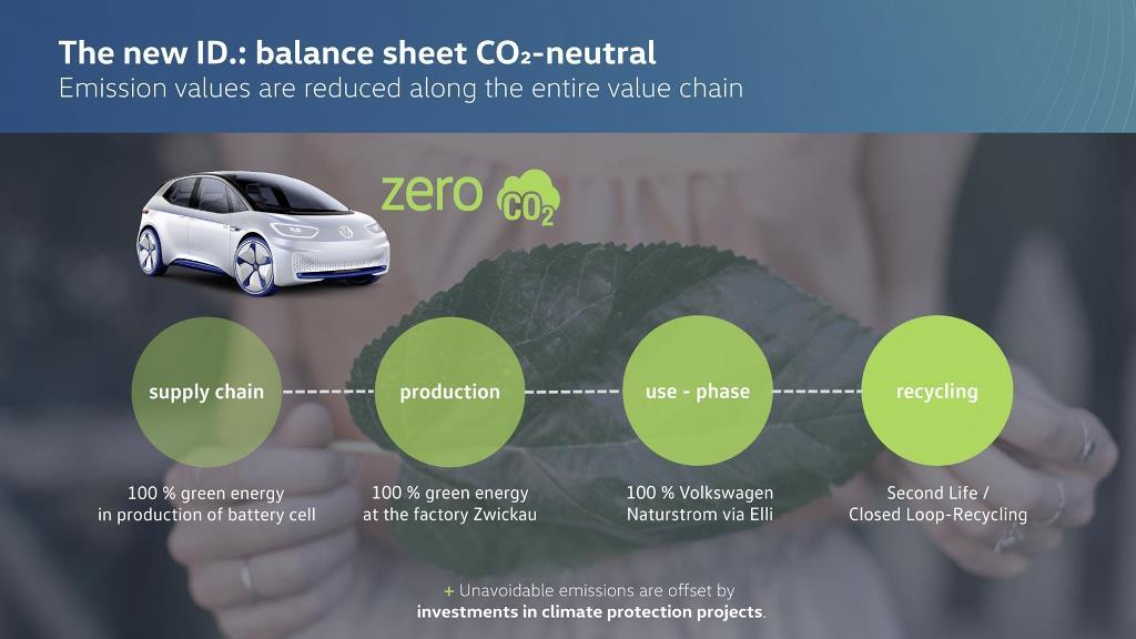 volkswagen_decarbonizzazione_electric_motor_news_04