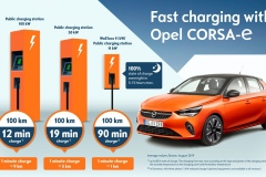 opel_corsa-e_charging_electric_motor_news_07