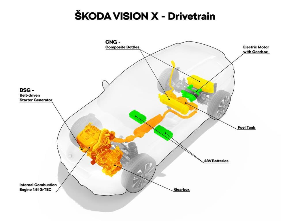 skoda_vision_x_electric_motor_news_04