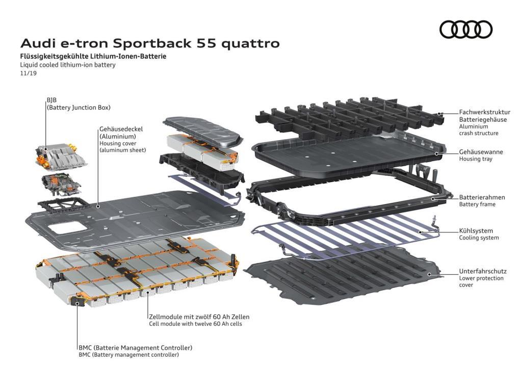 audi_e-tron_sportback_55_quattro_electric_motor_news_18