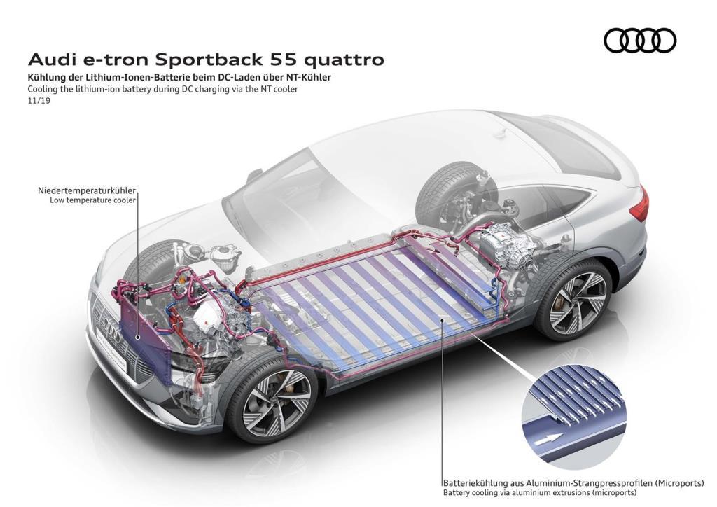 audi_e-tron_sportback_55_quattro_electric_motor_news_19