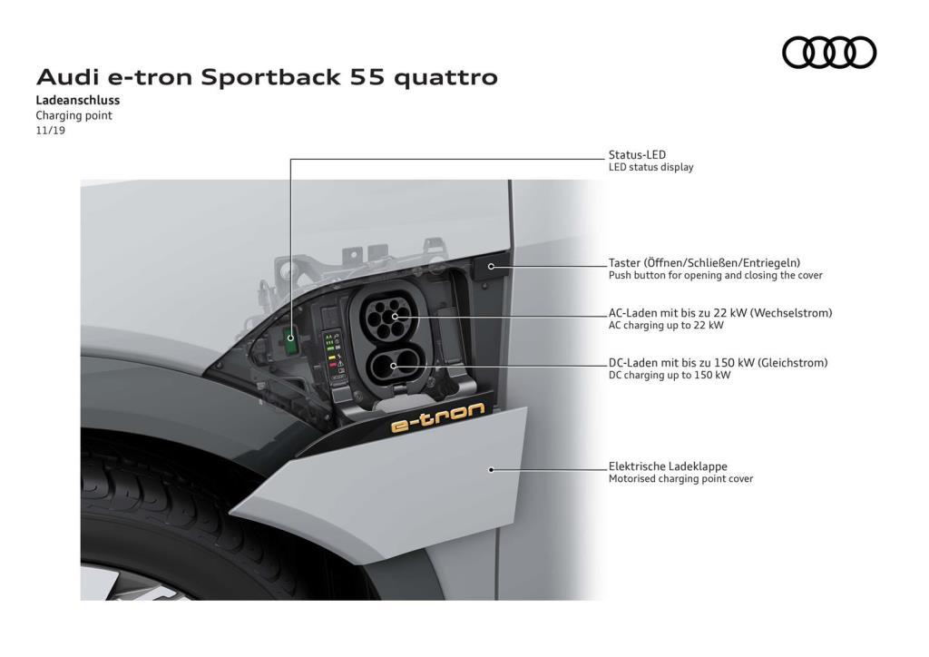 audi_e-tron_sportback_55_quattro_electric_motor_news_20