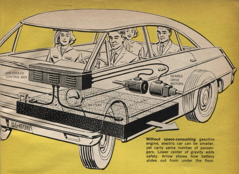 illustration-from-december-1966-popular-science-article-on-electric-cars