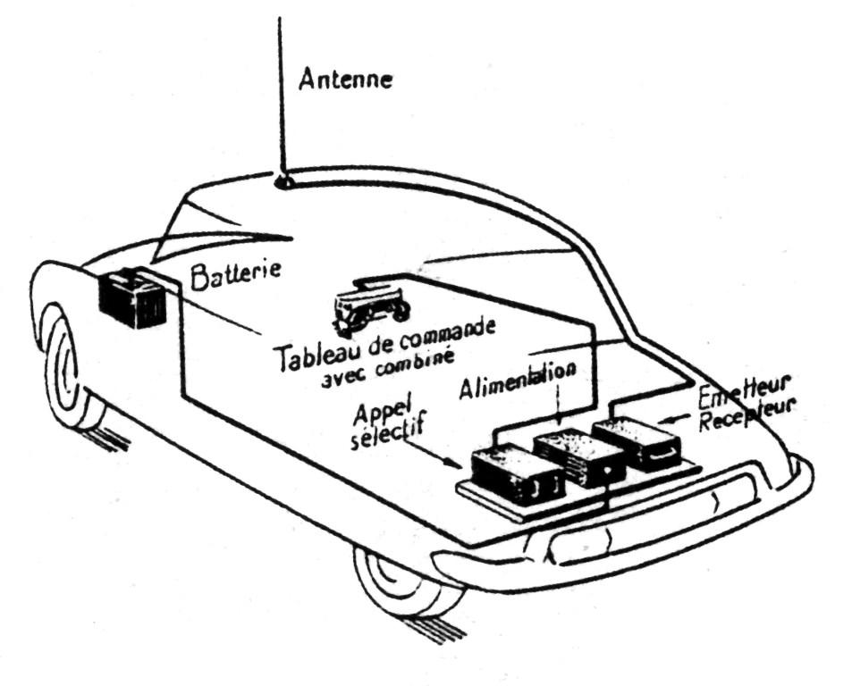 Il radiotelefono di bordo (schema)