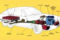 briggs_stratton_hybrid_concept_1980_electric_motor_news_03