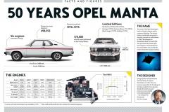 02-Opel-Manta-512147