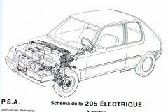 PEUGEOT-205-Electrique-3