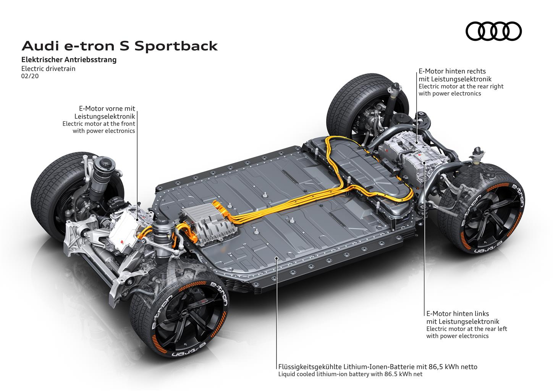 media-Audi-electric-torque-vectoring_001