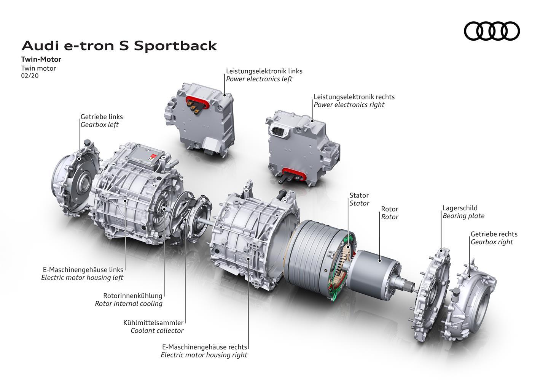 media-Audi-electric-torque-vectoring_006