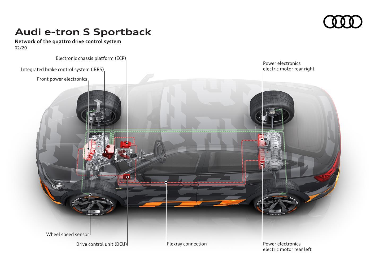 media-Audi-electric-torque-vectoring_007