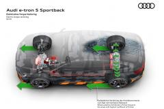 media-Audi-electric-torque-vectoring_008