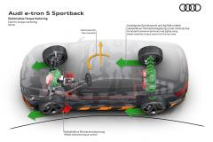 media-Audi-electric-torque-vectoring_009