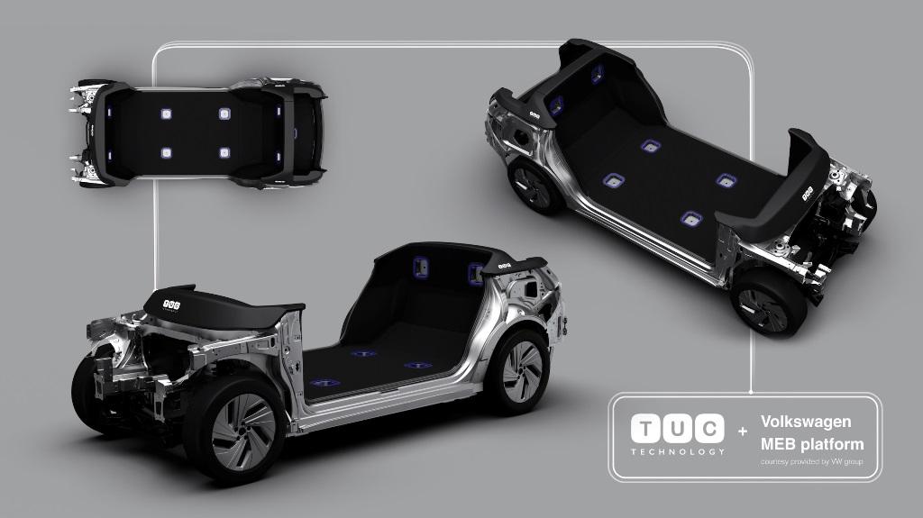 TUC_Volkswagen_MEB