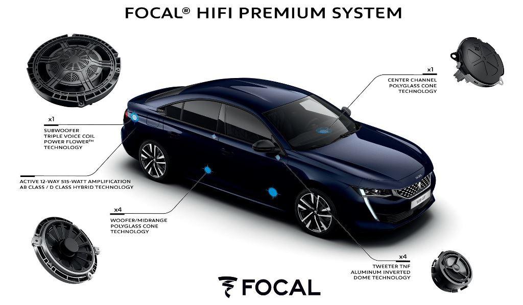PEUGEOT-508-Focal-audio-system