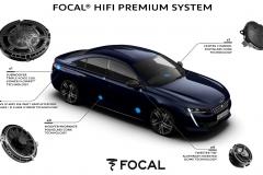 PEUGEOT-508-Focal-system