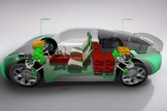 gfg_2030_electric_motor_news_12