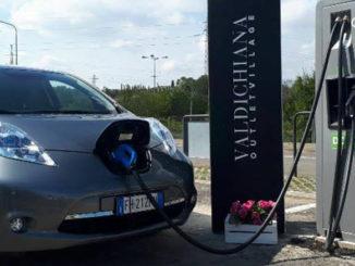 Nissan ed Enel NEL progetto EVA+