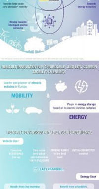 renault energy services