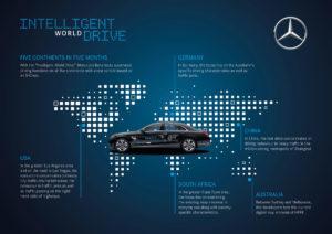 Mercedes benz five continents test drive s class