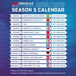 Calendario Formula E 2018 2019