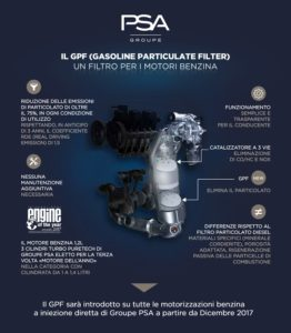 Motori Groupe PSA